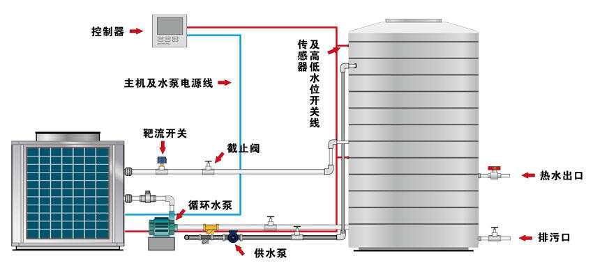 空气能热泵热水器安装原理图